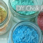 DIY: Chalk Paint