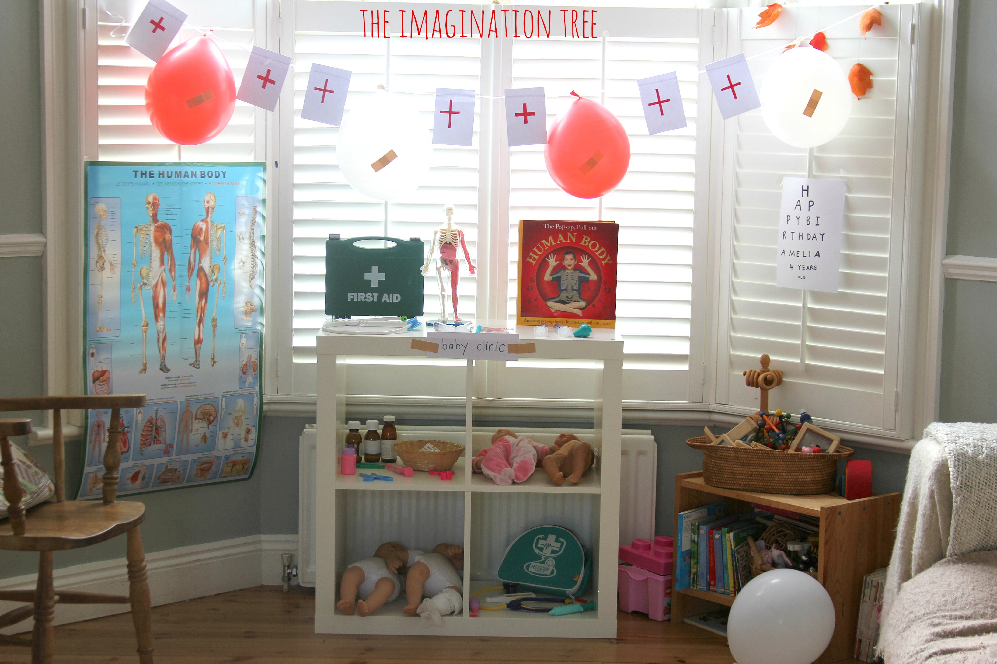 Doctor Themed Birthday Party Ideas And Games