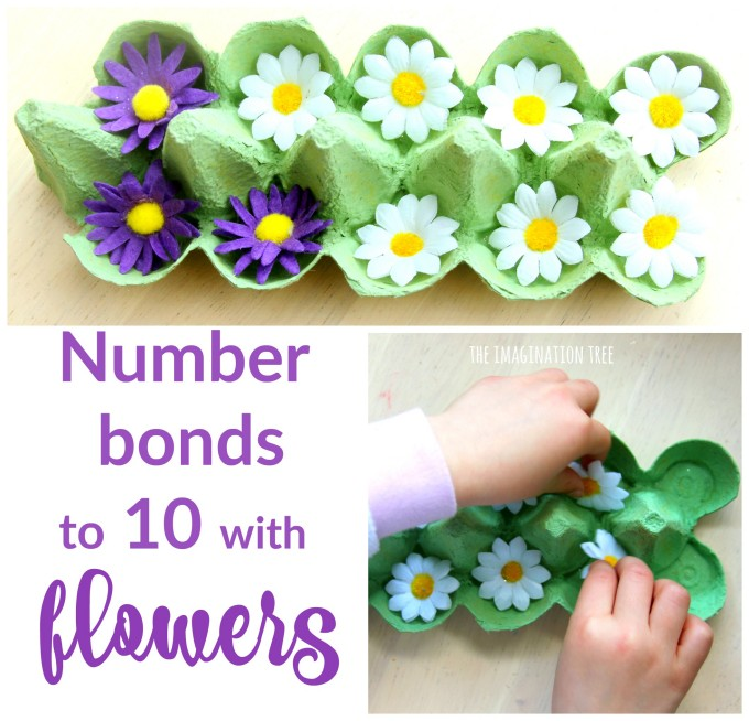 Number bonds to ten with flowers