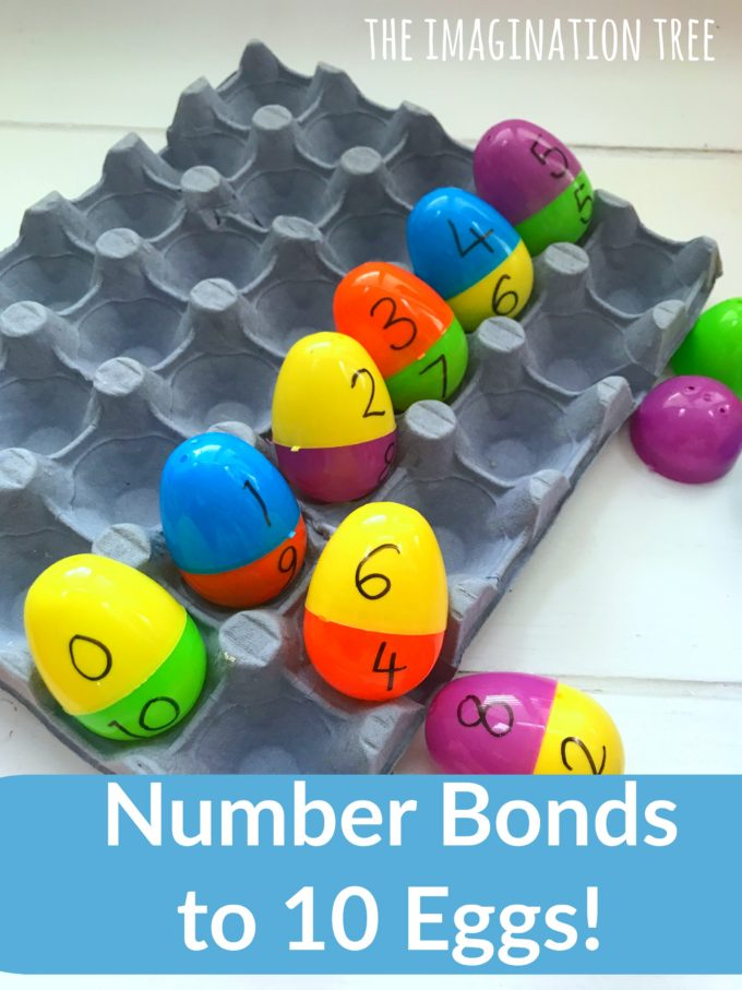 Number Bonds to 10 Egg Match Game!