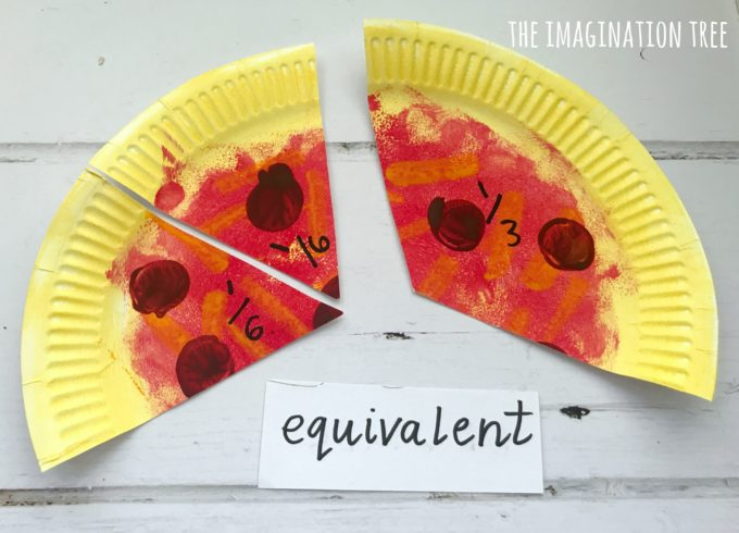 Equivalent Fractions with Paper Plate Pizza Fractions