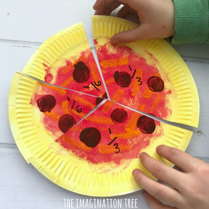 Addition with paper plate pizza fractions