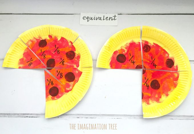 Paper Plate Pizza Fractions The Imagination Tree
