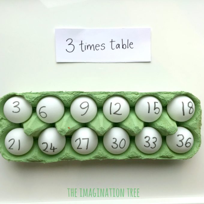 Times Tables Egg Box Multiplication Game