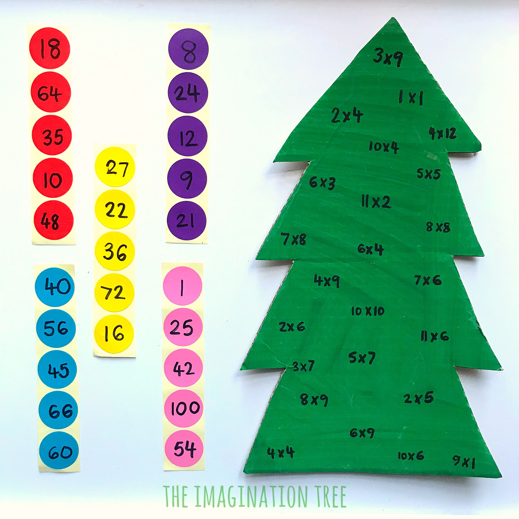 Christmas Tree Multiplication